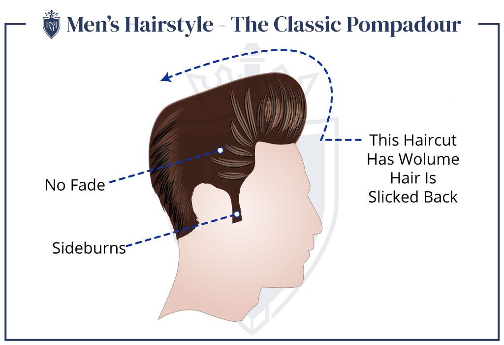 Penteado masculino-The-Classic-Pompadour