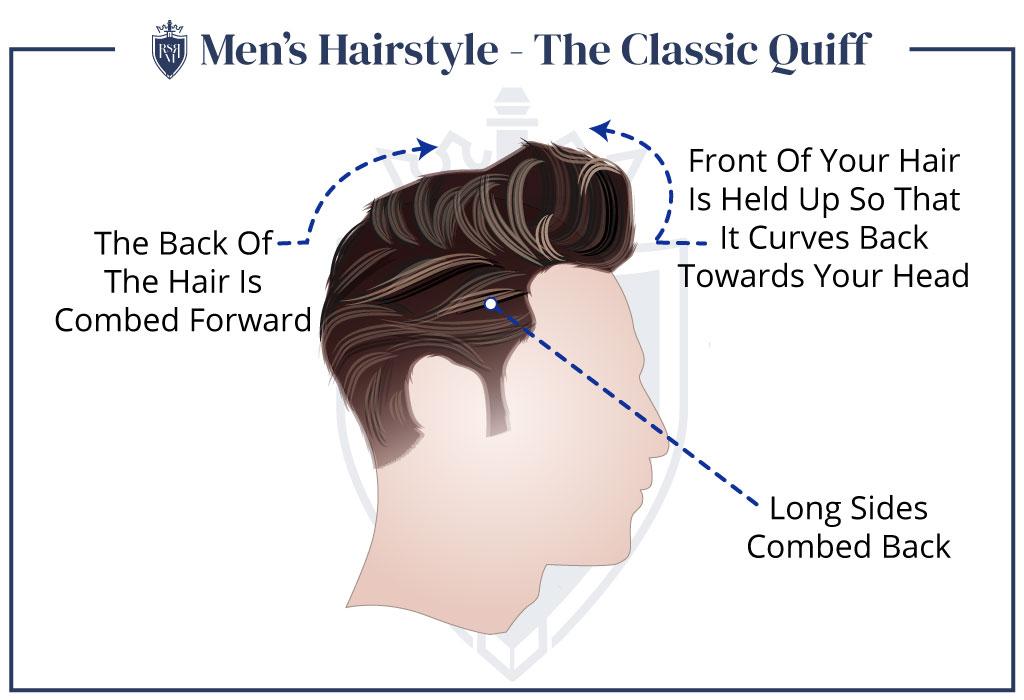 Penteado Masculino-The-Classic-Quiff
