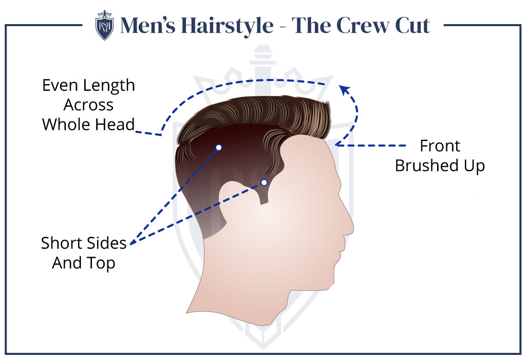 My hairstyle should male what be Men: Which