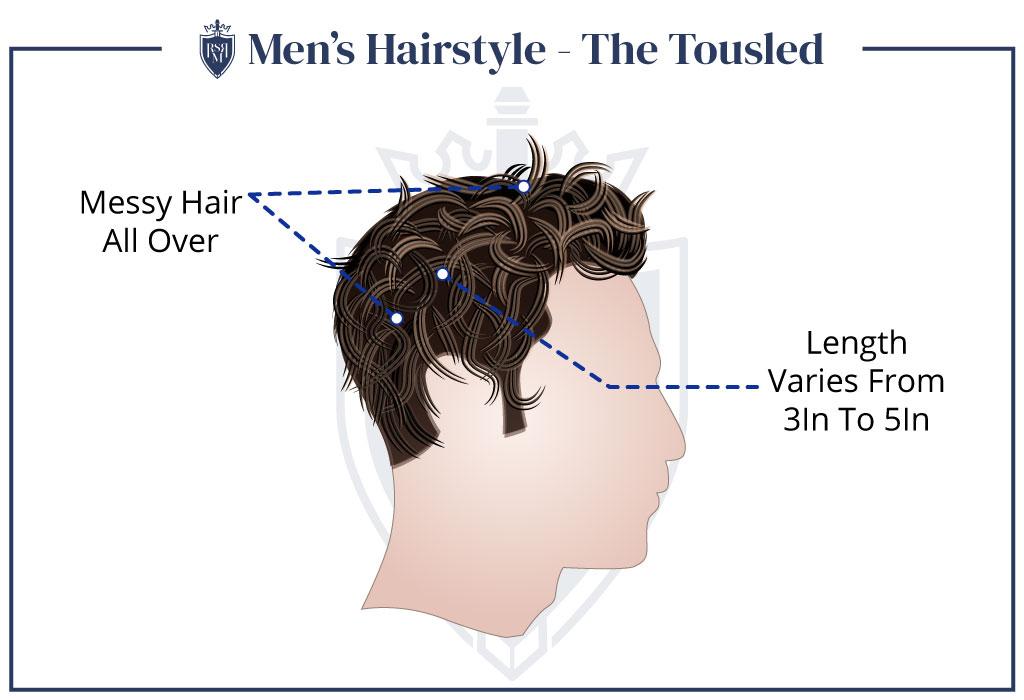 Homem-Penteado-Desgrenhado