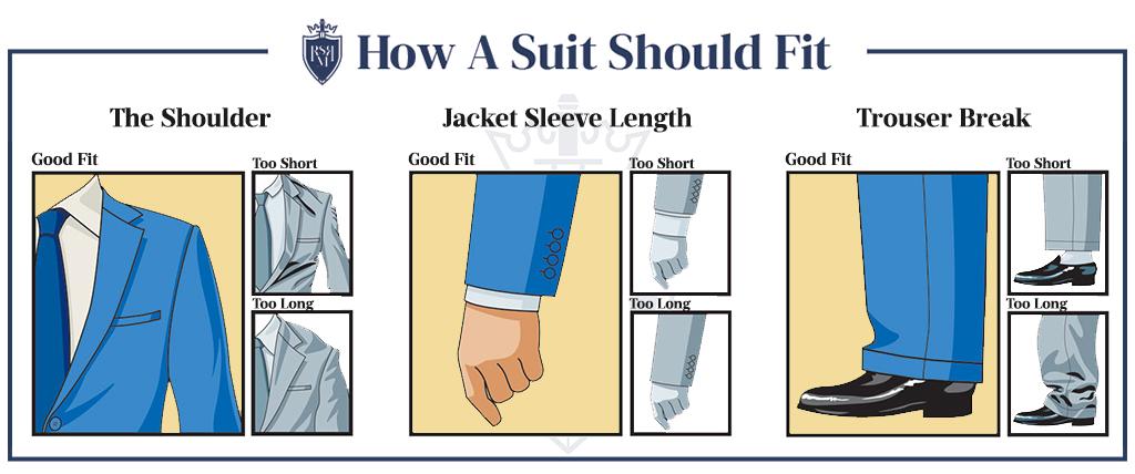 como o terno masculino deve caber como se vestir bem como um homem