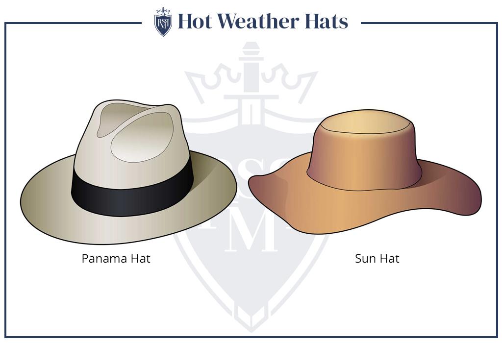 infográfico chapéus masculinos clima quente