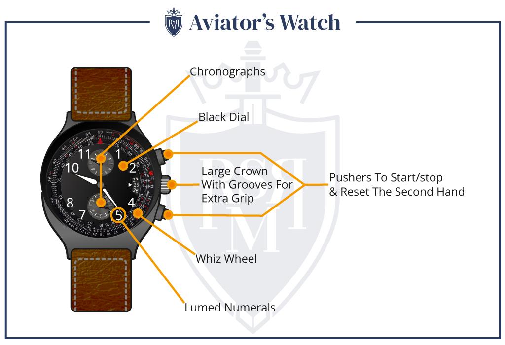 mens-watch-aviators-infographic