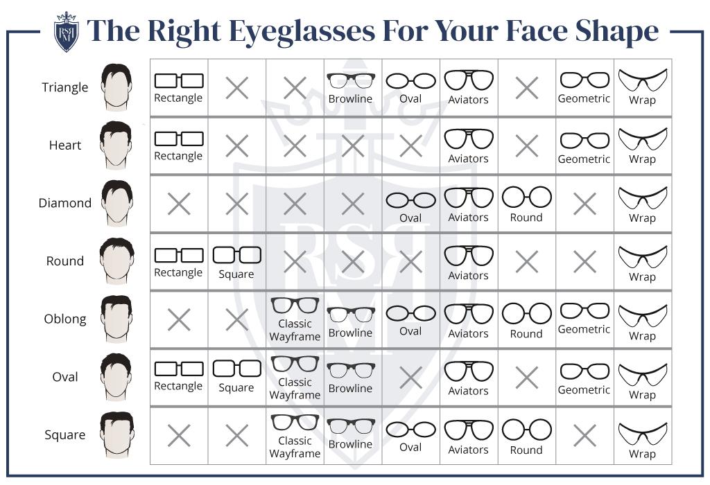 Infográfico-de-óculos-para-seu-rosto-formato certo