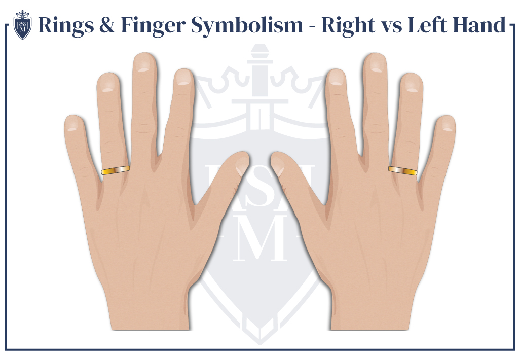 rings on right and left hand show how men should wear rings