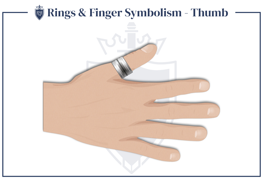 ring on a thumb shows how men should wear rings