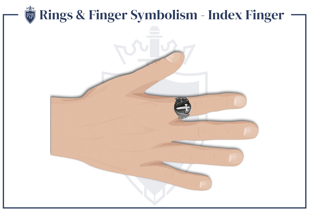 ring on a man's index finger