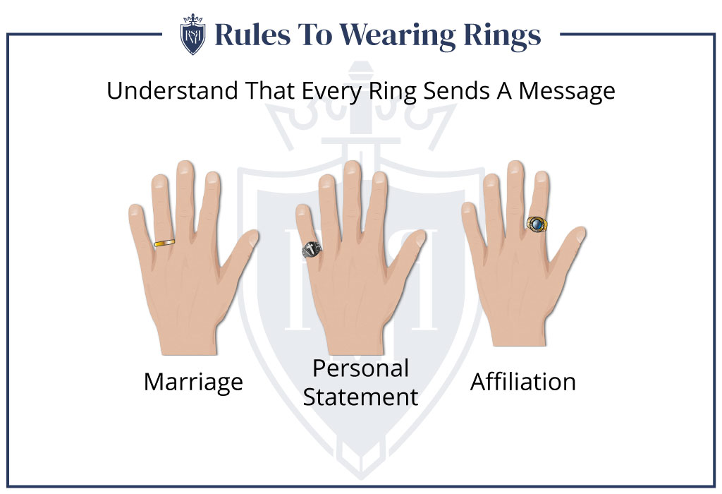 5 Rules To Wearing Rings (How Men Should Wear Rings) | Ring Finger Symbolism