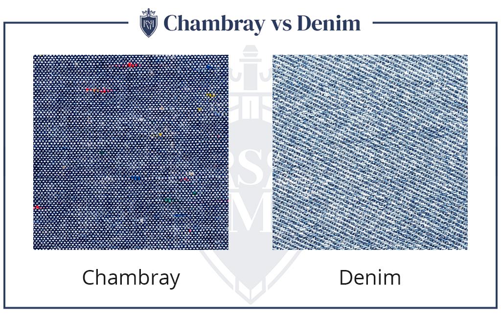 comparação cambraia vs denim