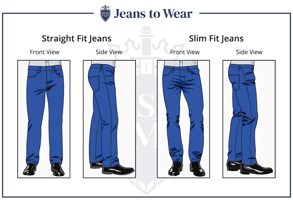 Infográfico - jeans para vestir