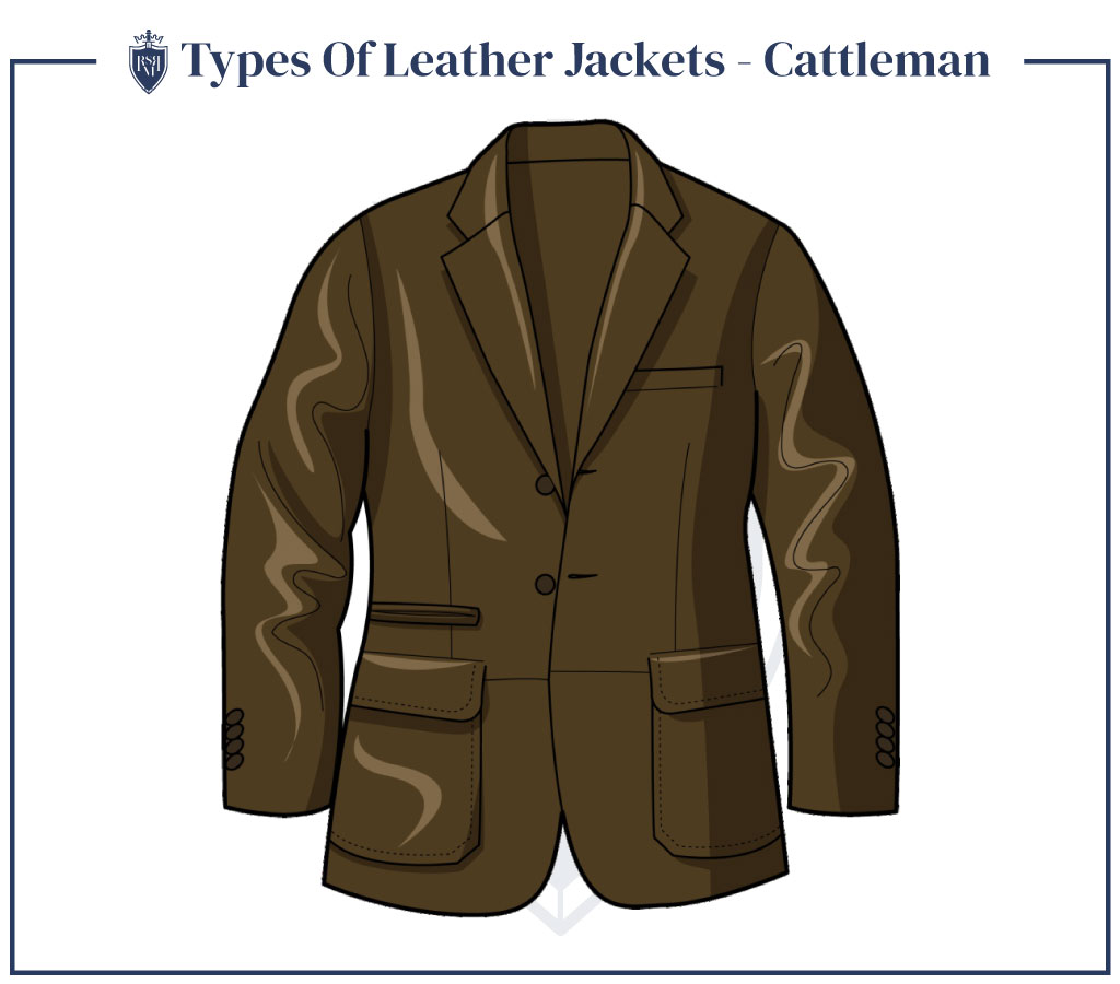 Infographic-Types-Of-Leather-Jackets-Cattleman