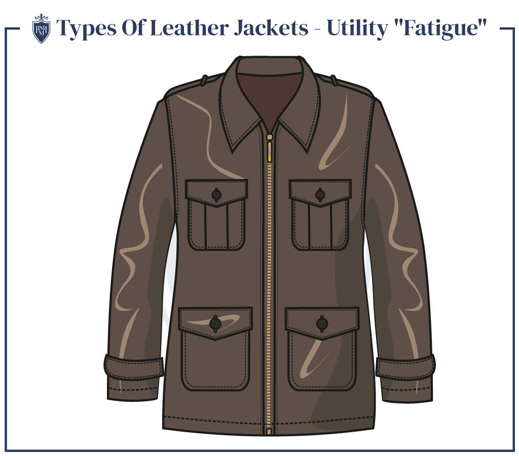 Infographic-Types-Of-Leather-Jackets---Utility-Fatigue