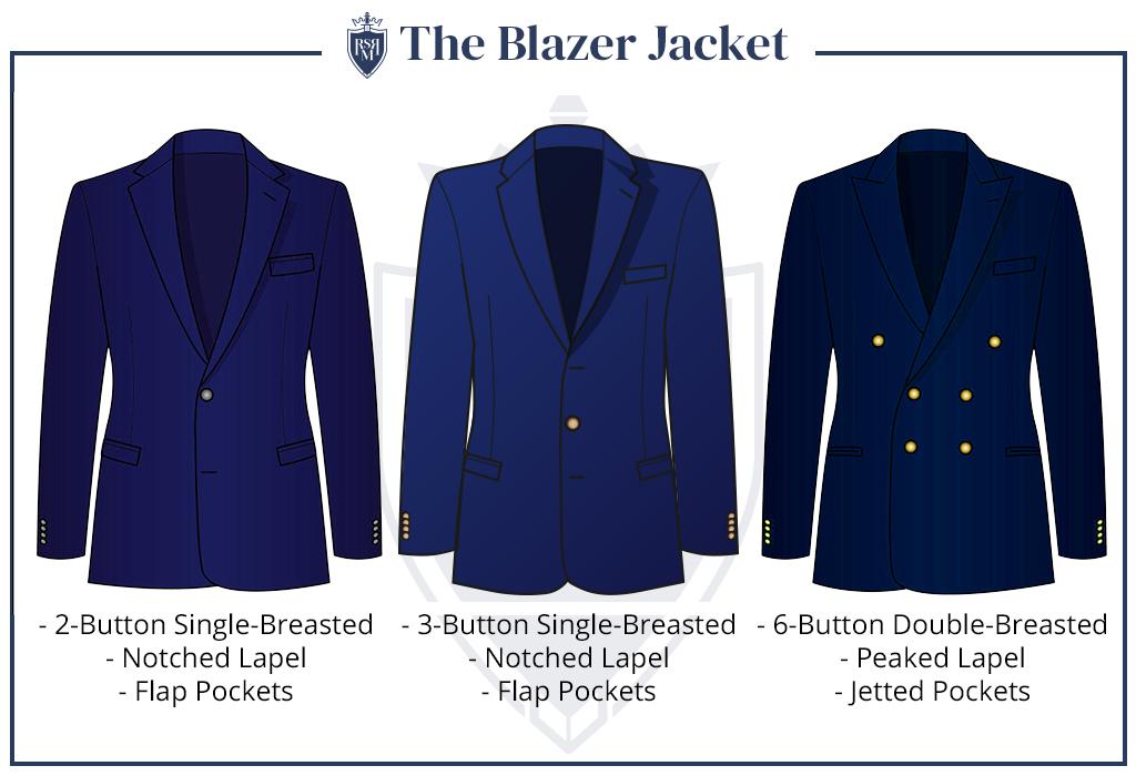 men's blazer jackets styles for men in 30s