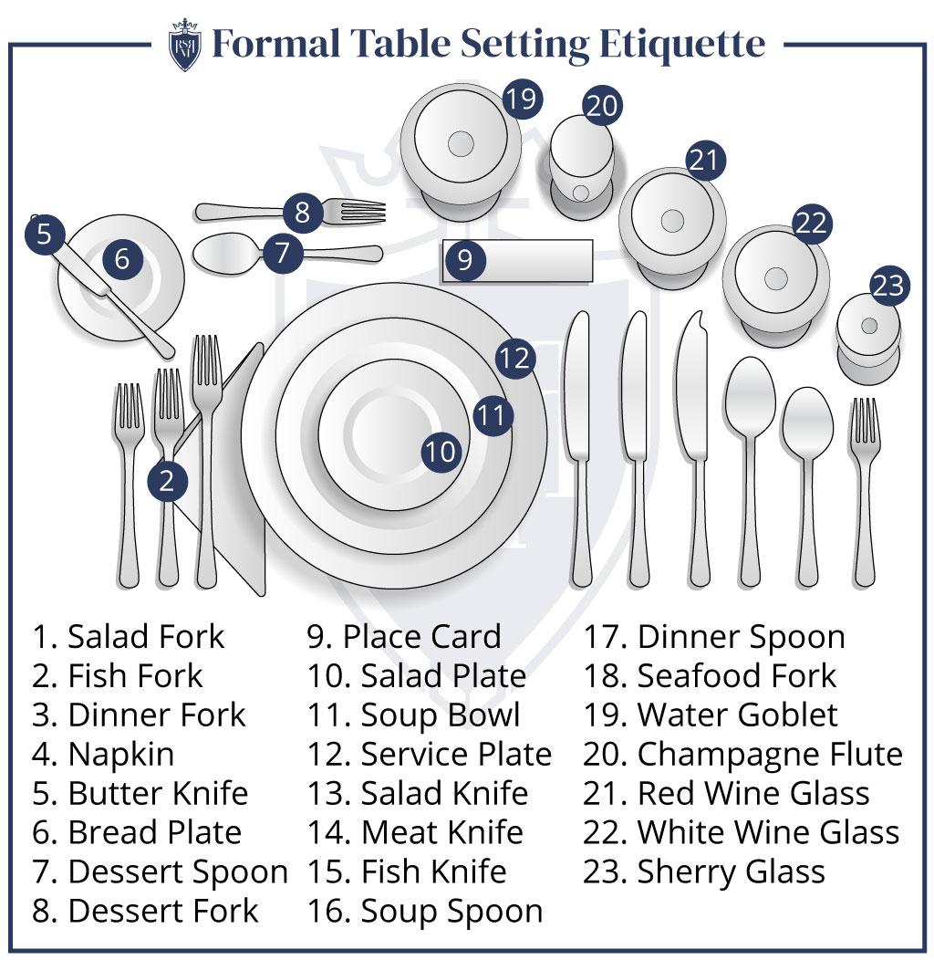 etiqueta formal de configuração de mesa