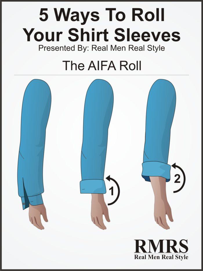 The AIFA Sleeve Roll