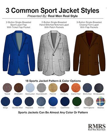 Suiting The Man How To Choose A Suit Jacket