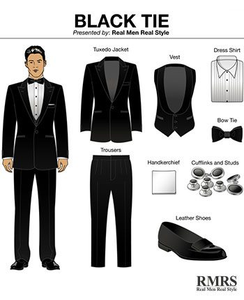 d717f9c12e7 Black Evening Jacket  This short evening jacket is the standard in black tie  events because the tailcoat has fallen out of favor in modern times.