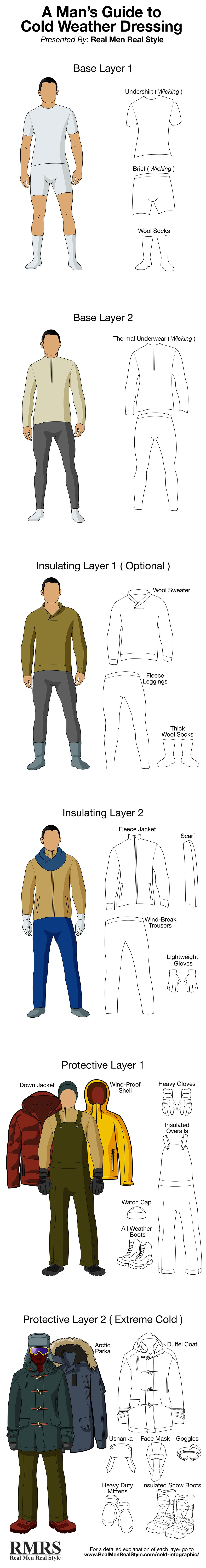 How To Dress Warm In Cold Weather Infographic Base Layer