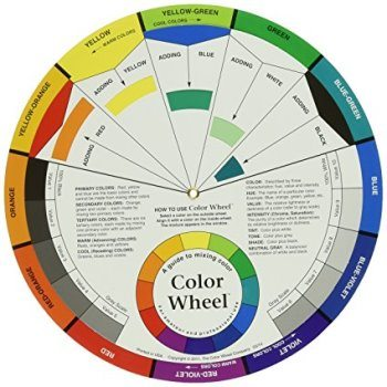 The color wheel color coordination for men How does the colour wheel work