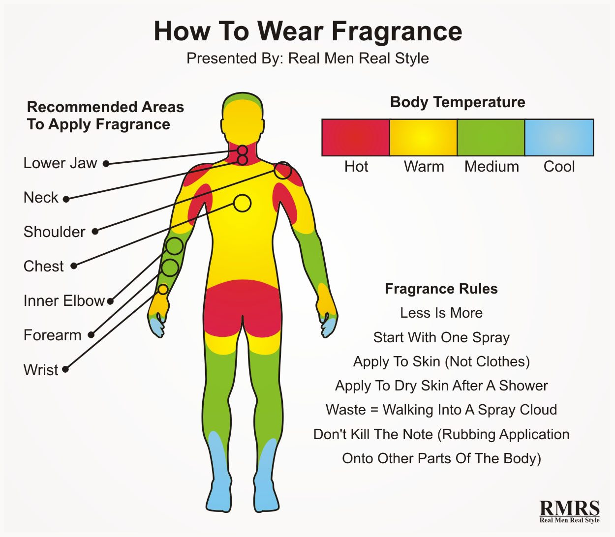 men guide to wearing fragrance
