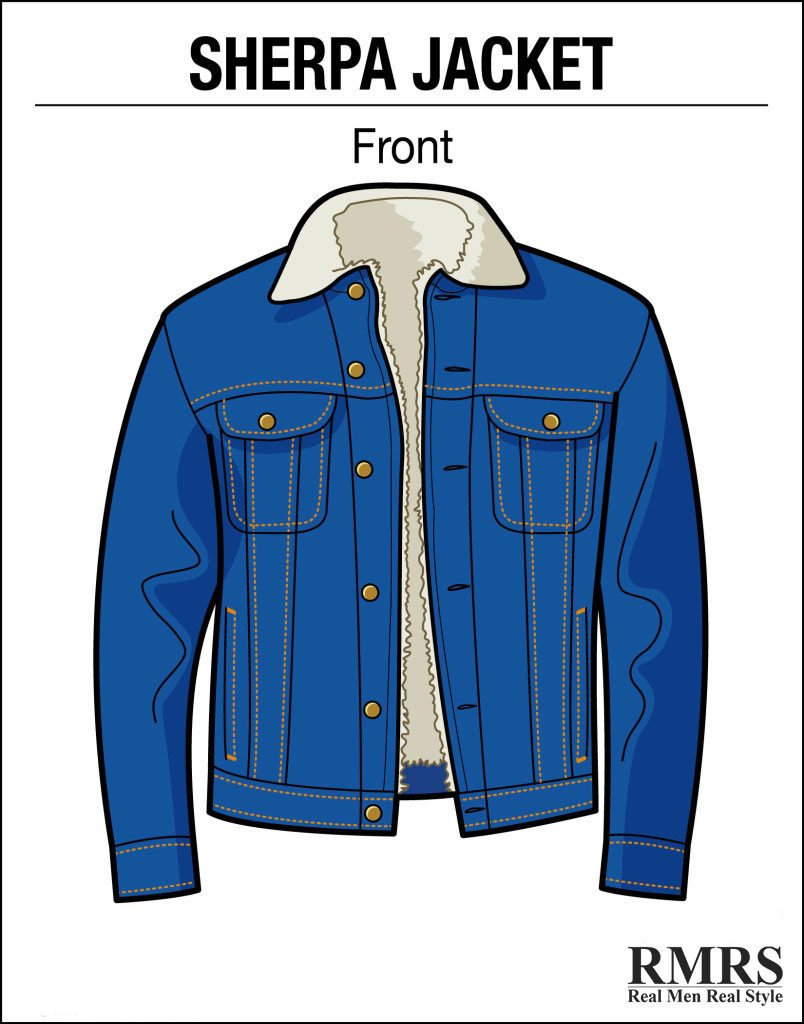Sherpa Jacket How To Buy Classic Men S Denim Utility Jackets