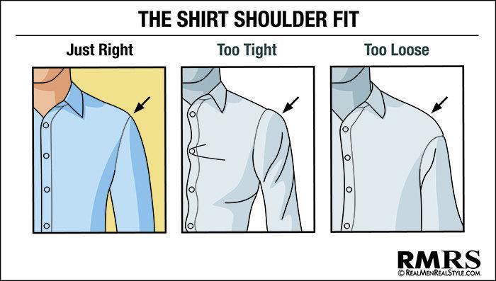 https://www.realmenrealstyle.com/wp-content/uploads/How-Mens-Dress-Shirt-Should-Fit-Shoulder-1.jpg