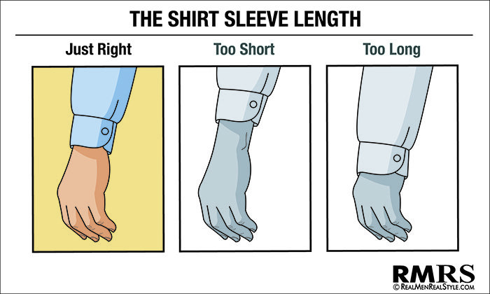 How a men 39 s dress shirt should fit for Mens dress shirt sleeve length
