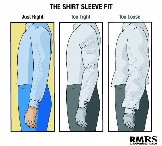 How a men 39 s dress shirt should fit for How to find a dress shirt that fits