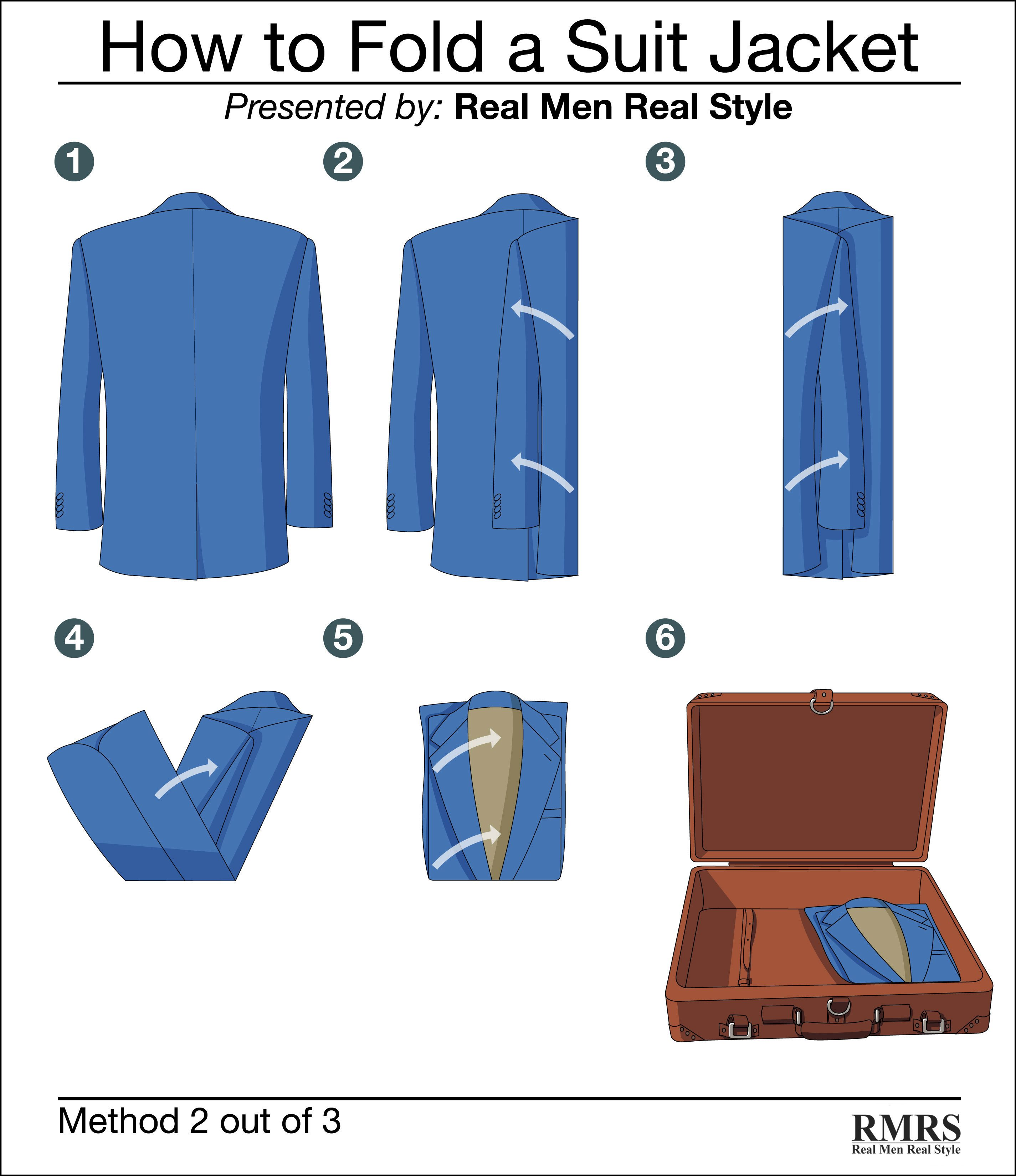 how to fold a suit jacket 3 ways to pack sports jackets suits. Black Bedroom Furniture Sets. Home Design Ideas