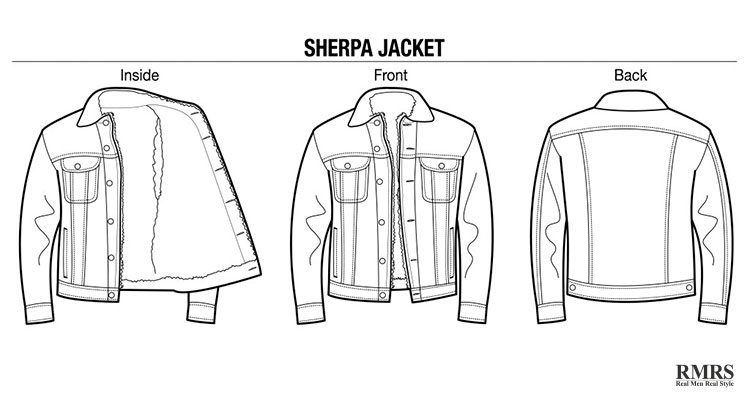 sherpa lined clothing