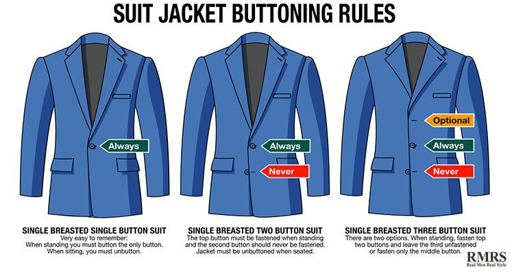 Suit Buttoning Rules For Men | Right Vs Wrong Way To Button Your