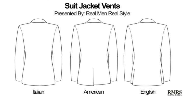Suit Jacket Vents Which Style For Which Body Type