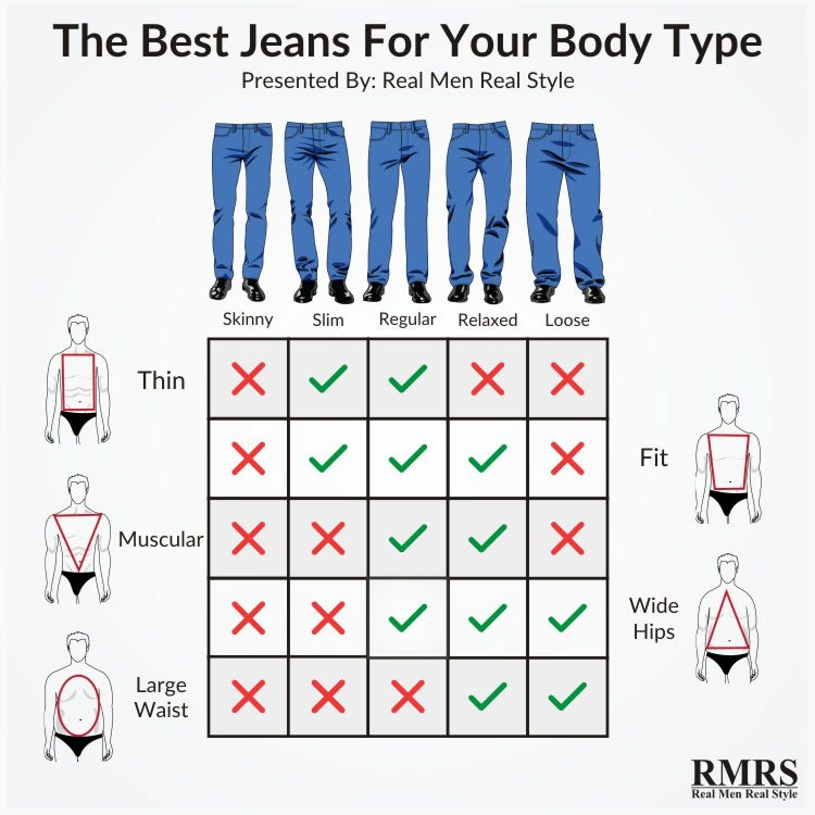 How To Buy The Perfect Pair Of Jeans For Your Body Type ...
