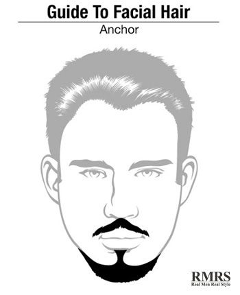 Outstanding The Anchor Beard Uniquely Stylish Schematic Wiring Diagrams Amerangerunnerswayorg