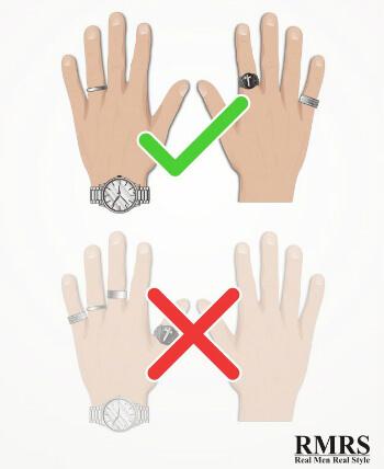 Men S Ring Finger Guide How To Wear Rings Like A Boss