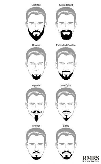 20 Beard Styles | An Overview Of The Different Beards | A Guide To Types Of  Beards