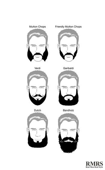Different Styles Of Facial Hair 20 Beard Styles  An Overview Of The Different Beards  A Guide To .