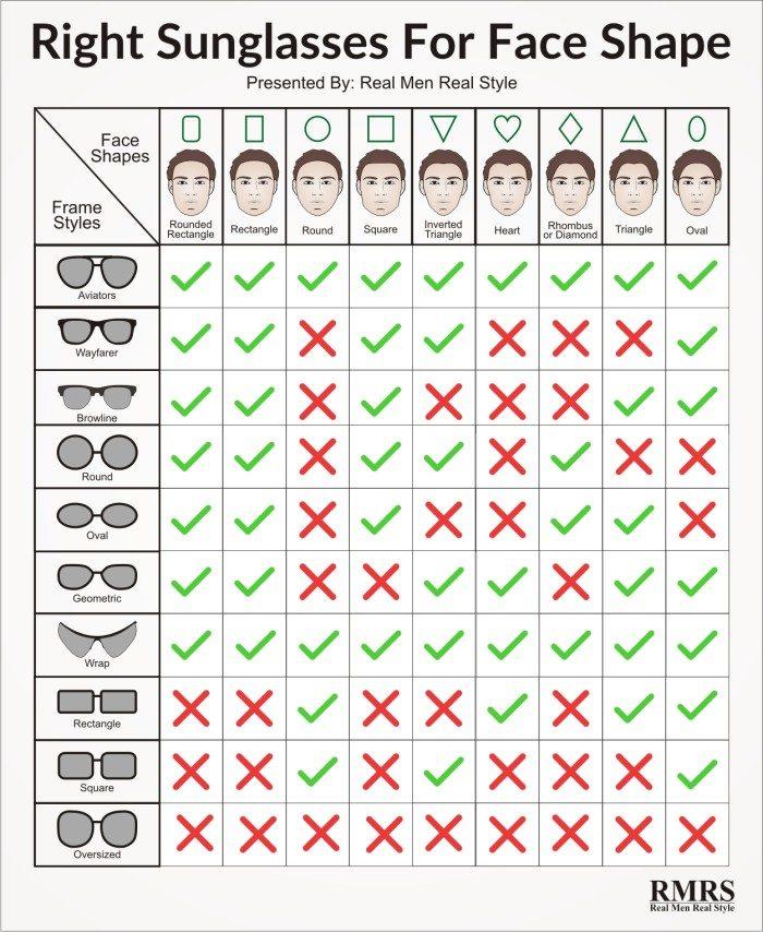 best sunglasses for face shape men