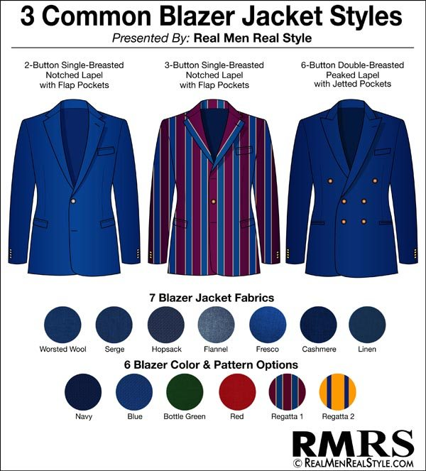 What To Wear With A Navy Blazer Matching A Navy Blazer With