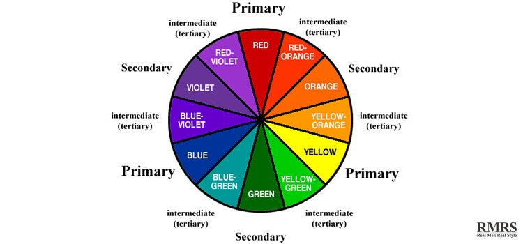 A Mans Introduction To Color