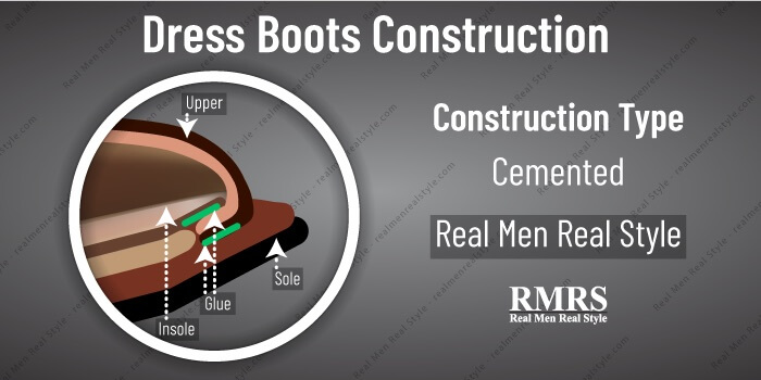 dress boots construction cemented