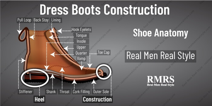 0eb3f98cb8359 Dress Boots Construction - Men's Chukka, Lace-Up And Chelsea Boots