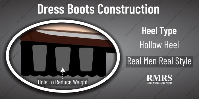 dress boots construction hollow heel