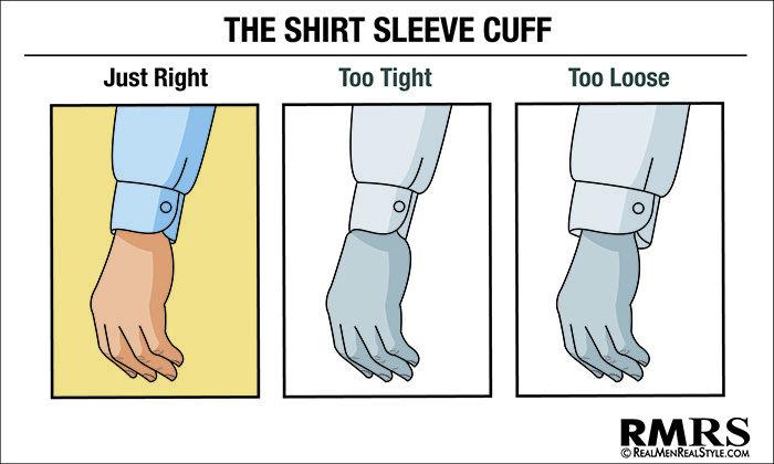 e240cd574eae0 How A Men s Dress Shirt Should Fit