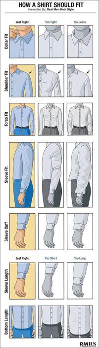 18a05208a4 How A Men's Dress Shirt Should Fit. dress shirt sleeve length