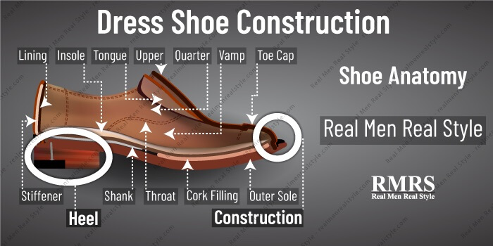 Quality Men's Dress Shoe Construction