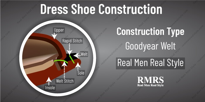 Dress Shoe Construction - Goodyear Welt