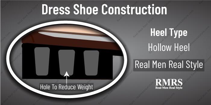 best dress shoes for men heel construction diagram