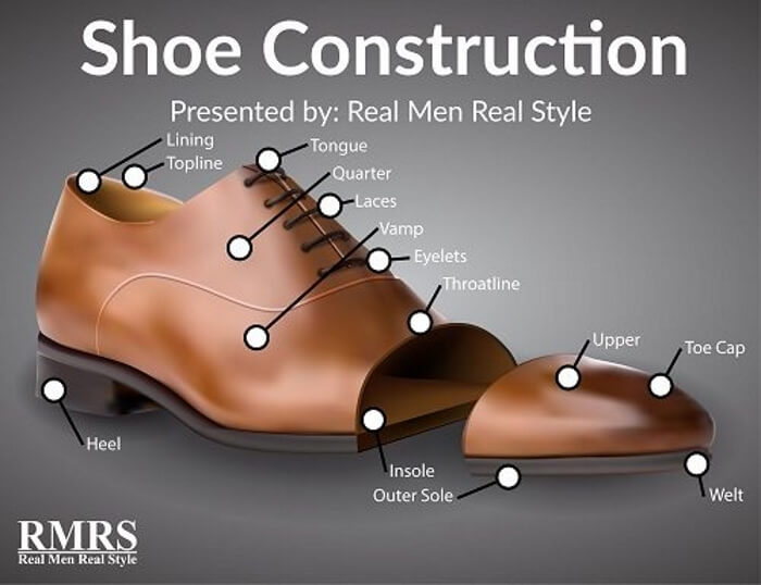 dress shoe construction