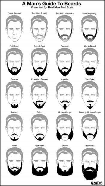 How To Grow A Beard Properly Styling Growing Beards